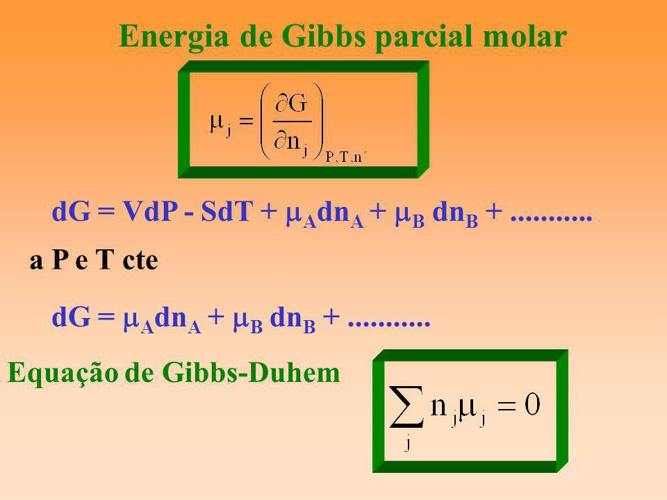 Energia de Gibbs parcial molar dG = VdP - SdT + A dn A + B dn B +........... a P e T cte dG = A dn A + B dn B +........... Equação de Gibbs-Duhem