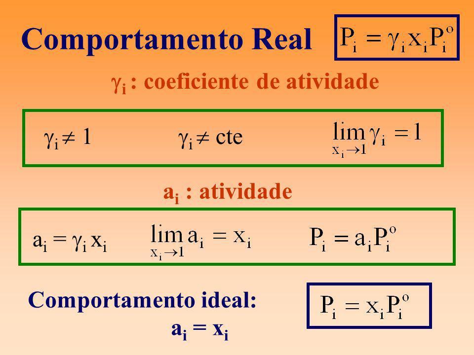 Comportamento Real i : coeficiente de atividade a i : atividade a i = i x i i 1 i cte Comportamento ideal: a i = x i