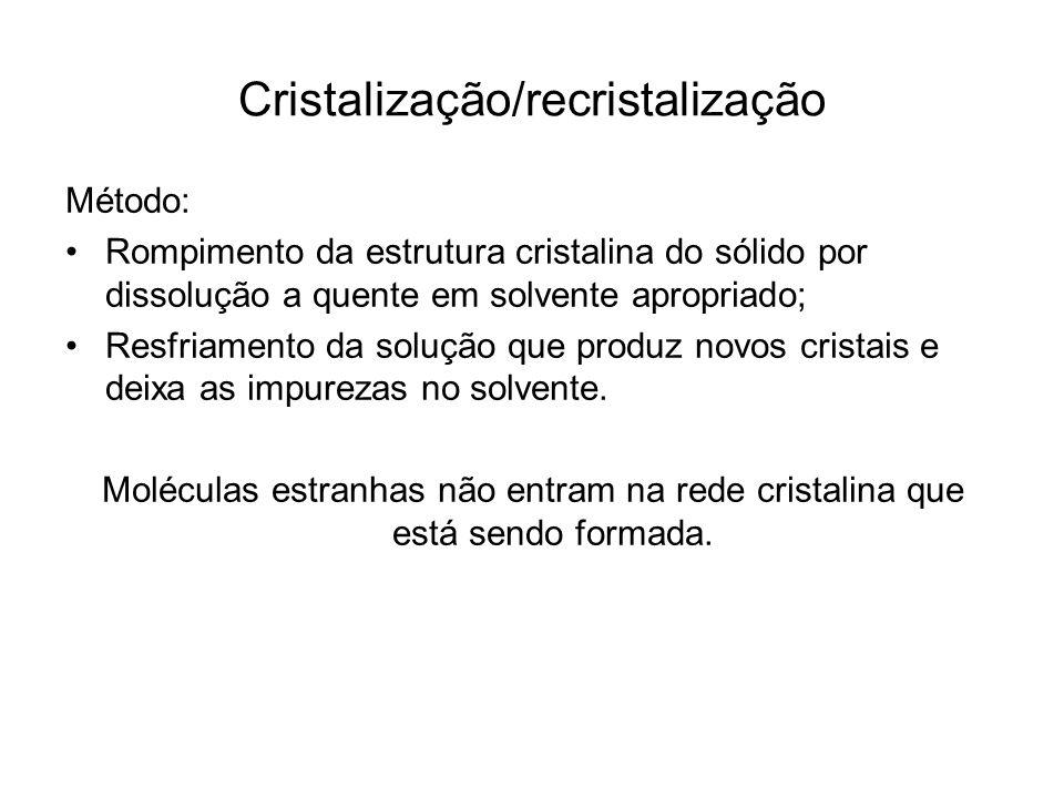 Cristalização/recristalização Método: Rompimento da estrutura cristalina do sólido por dissolução a quente em solvente apropriado; Resfriamento da sol