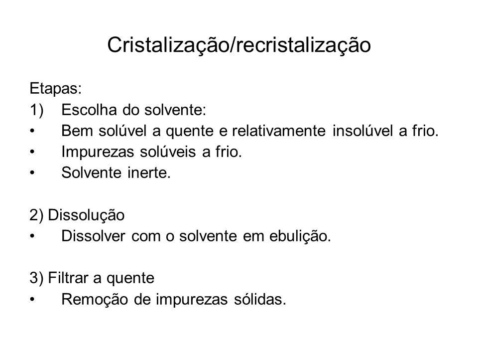 Cristalização/recristalização