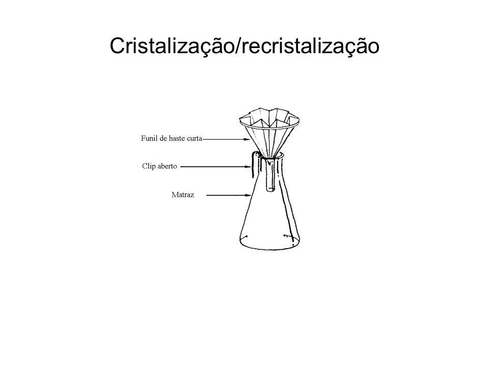 4) Cristalização Resfriar lentamente para ocorrer a formação dos cristais.
