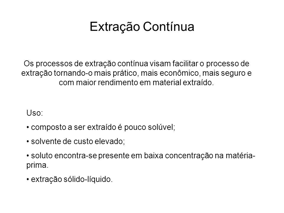 Extração Contínua Conjunto Extrator Soxhlet ATENÇÃO: Possuem largo emprego industrial, Obtenção de óleos vegetais.