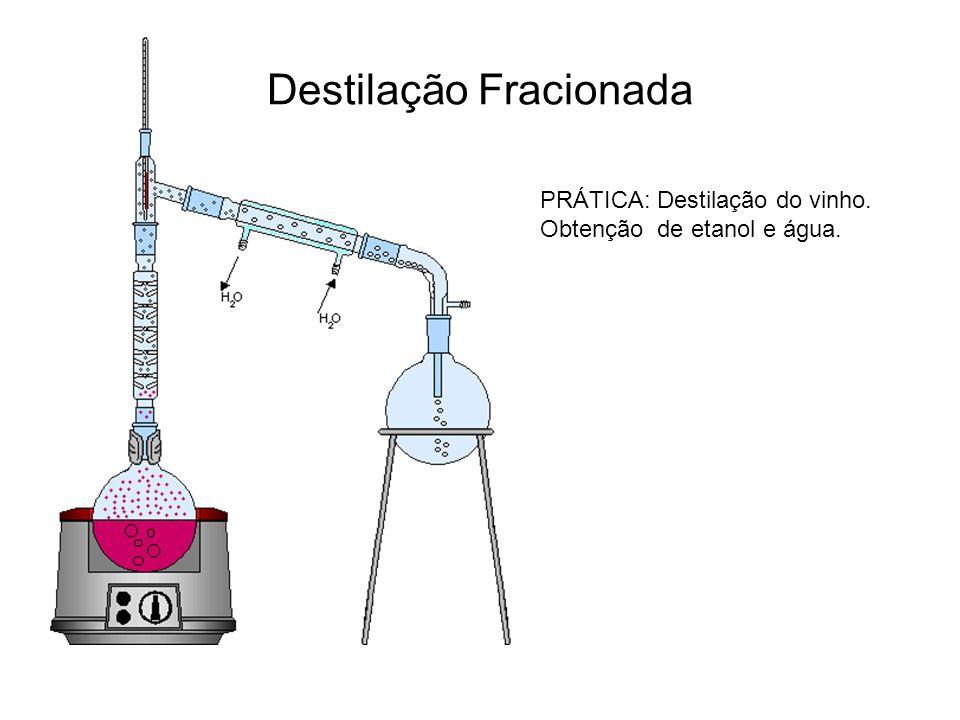Destilação Destilação à pressão reduzida: é utilizada para purificar substâncias que se decompõem em temperaturas abaixo de seu PE ou àquelas com PE muito elevado.