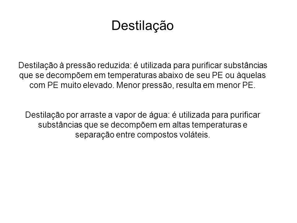 Destilação Destilação à pressão reduzida: é utilizada para purificar substâncias que se decompõem em temperaturas abaixo de seu PE ou àquelas com PE m