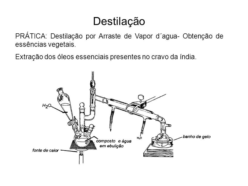 Destilação O cravo da Índia contém entre 14% a 20% em peso de óleo essencial, cujo principal constituinte é o eugenol.