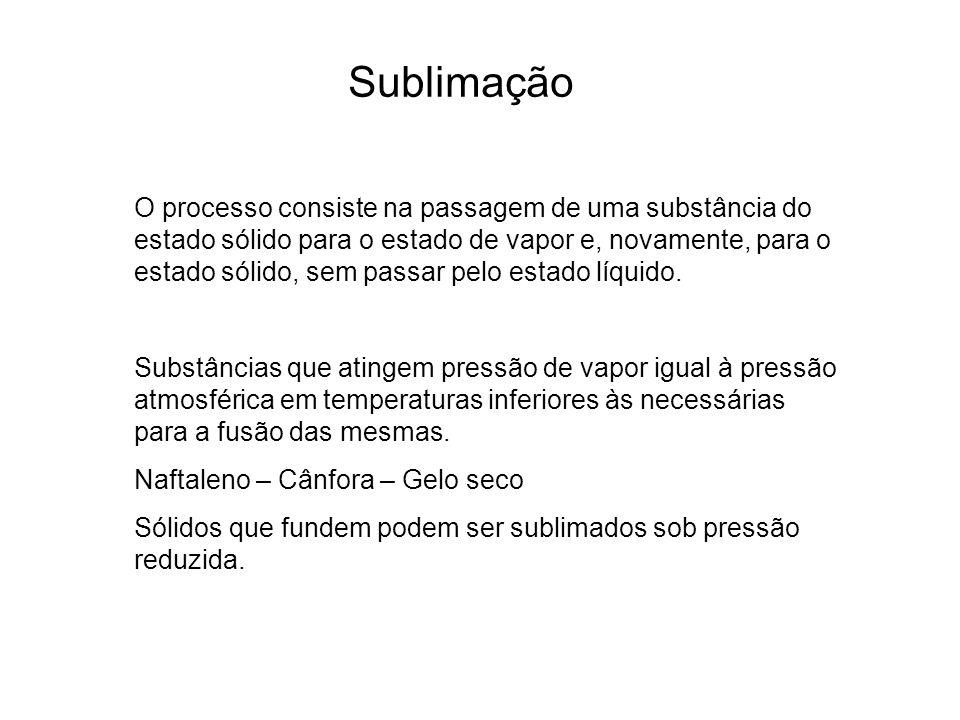 Sublimação O processo consiste na passagem de uma substância do estado sólido para o estado de vapor e, novamente, para o estado sólido, sem passar pe