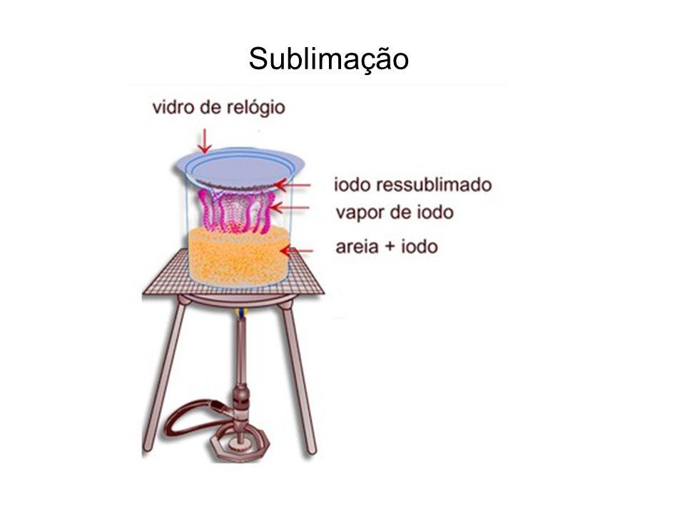 Cromatografia Sistema constituído de duas fases: sólida ou fixa e fluida ou móvel.