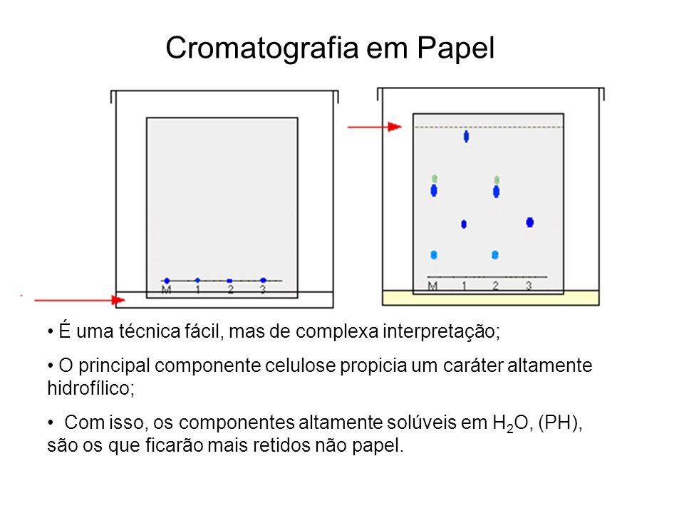 Cromatografia em Papel É uma técnica fácil, mas de complexa interpretação; O principal componente celulose propicia um caráter altamente hidrofílico;