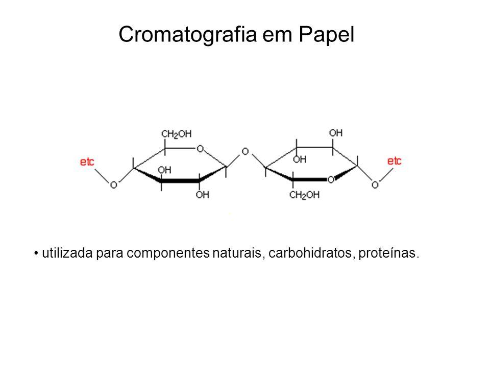Cromatografia em Papel utilizada para componentes naturais, carbohidratos, proteínas.