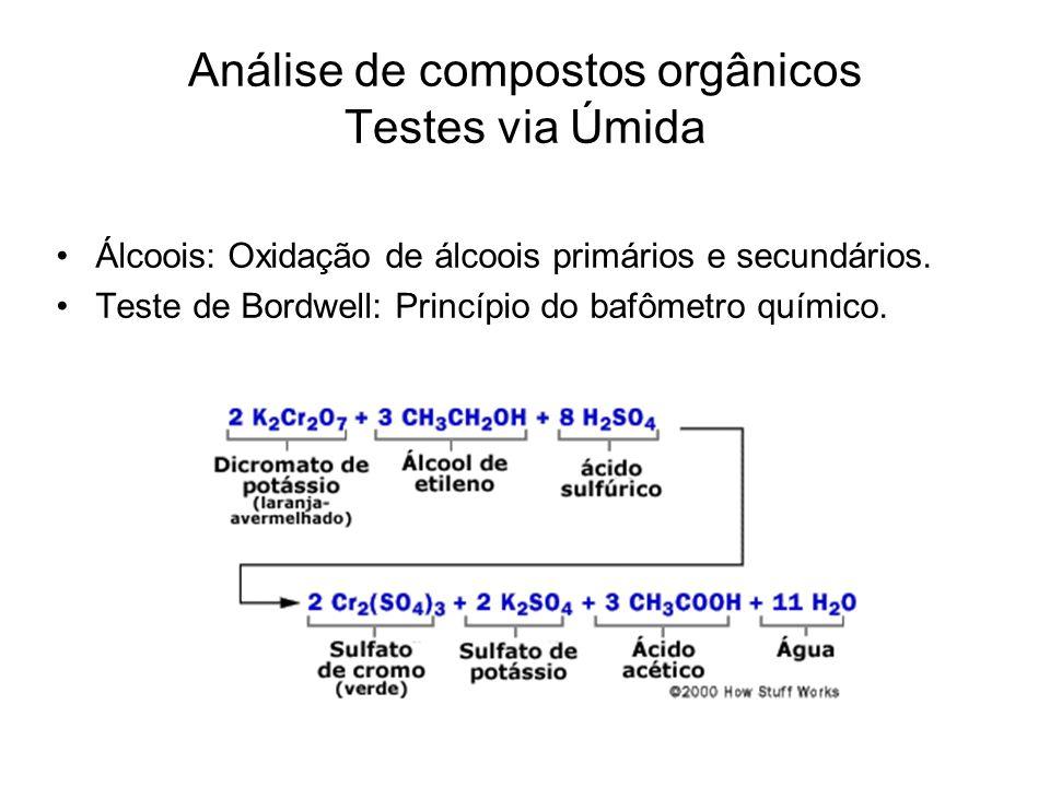 Análise de compostos orgânicos Testes via Úmida Álcoois: Oxidação de álcoois primários e secundários. Teste de Bordwell: Princípio do bafômetro químic