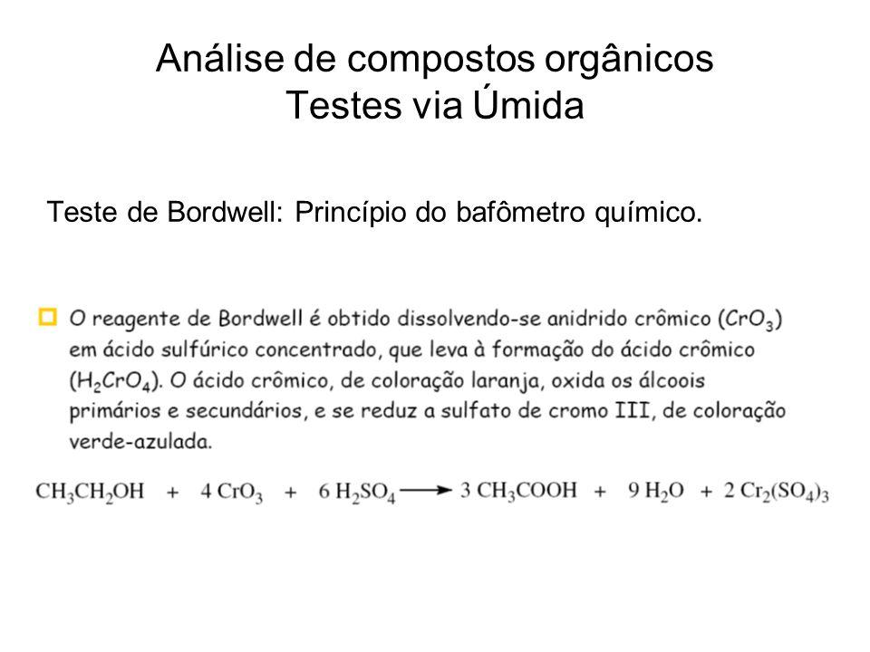 Análise de compostos orgânicos Testes via Úmida Alcenos: Adição eletrofílica Teste da adição de bromo:
