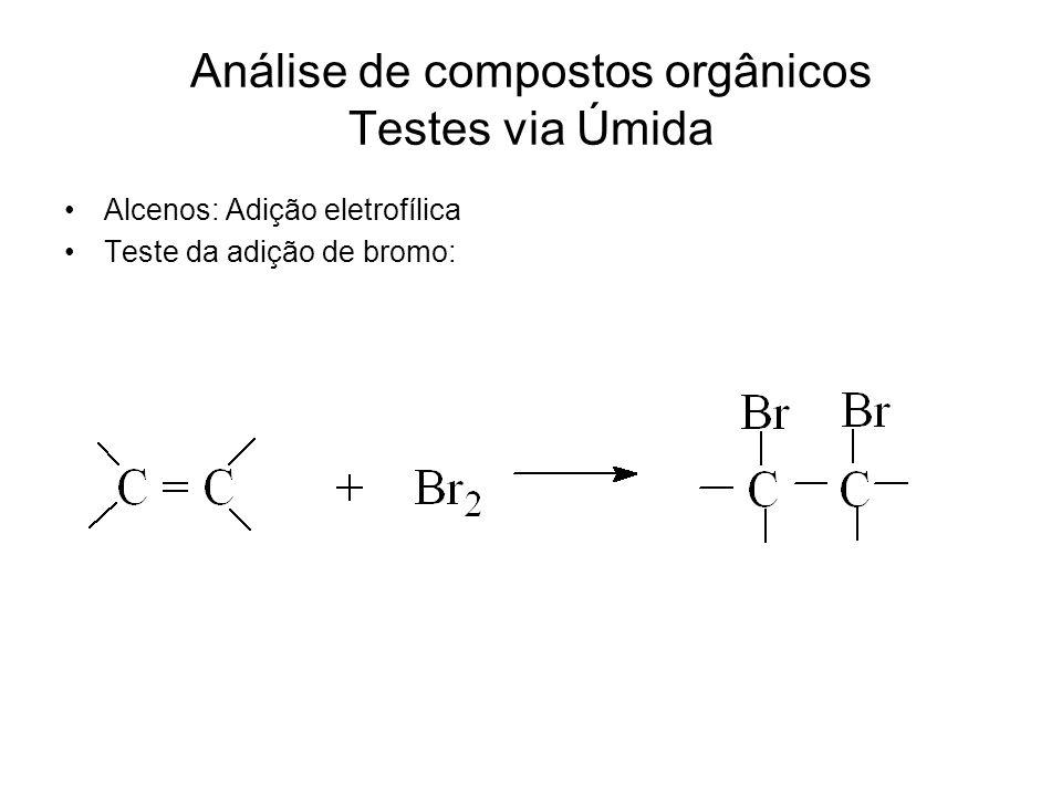 Análise de compostos orgânicos Testes via Úmida Açúcares: determinação de aldeídos e cetonas.