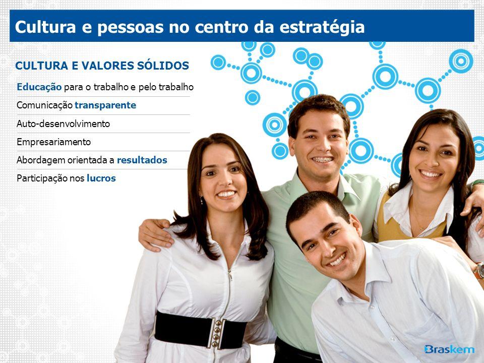 Educação para o trabalho e pelo trabalho Comunicação transparente Auto-desenvolvimento Empresariamento Abordagem orientada a resultados Participação n