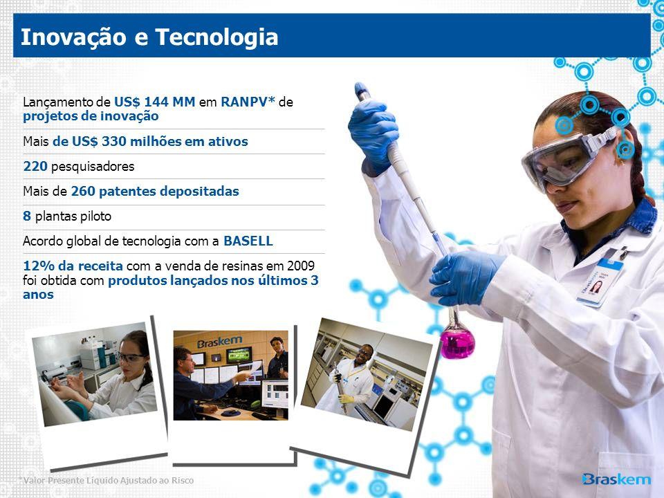 Lançamento de US$ 144 MM em RANPV* de projetos de inovação Mais de US$ 330 milhões em ativos 220 pesquisadores Mais de 260 patentes depositadas 8 plan
