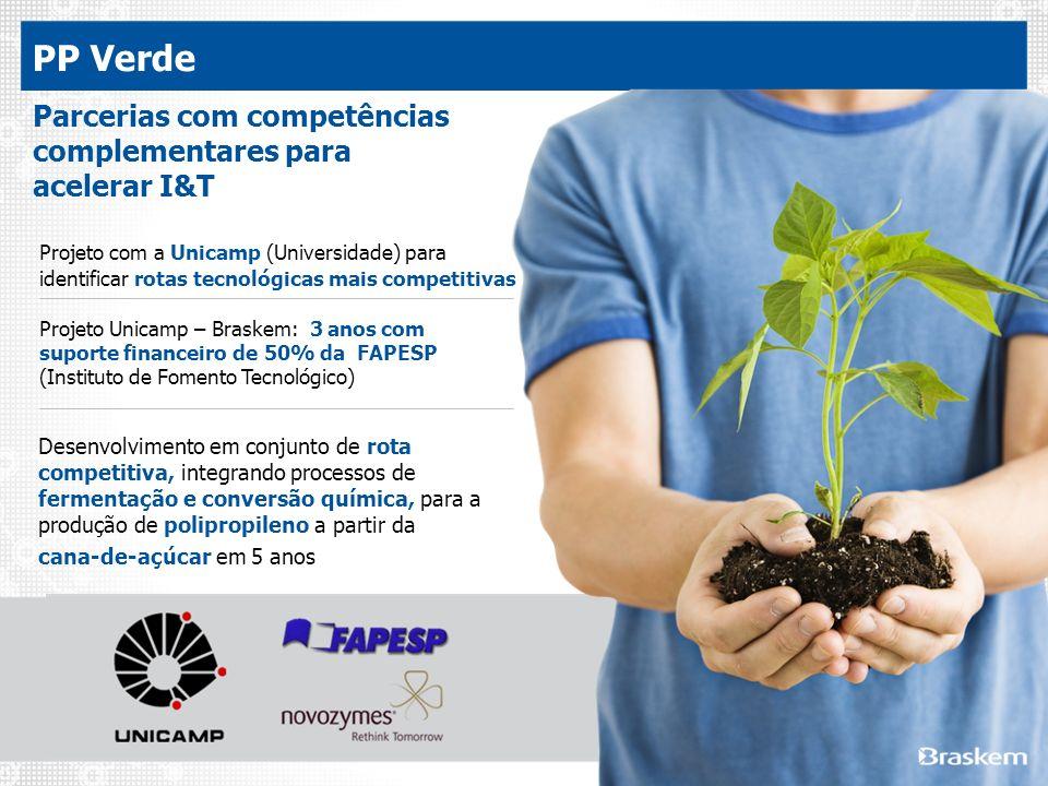 PP Verde Parcerias com competências complementares para acelerar I&T Projeto com a Unicamp (Universidade) para identificar rotas tecnológicas mais com