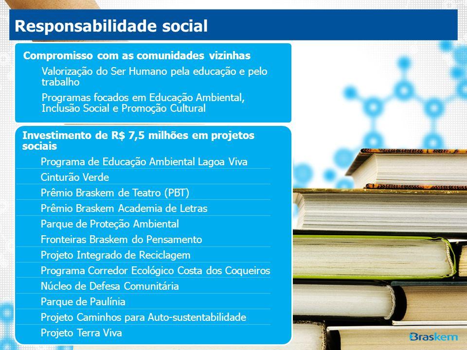 Responsabilidade social Compromisso com as comunidades vizinhas Valorização do Ser Humano pela educação e pelo trabalho Programas focados em Educação