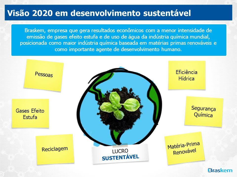 LUCRO SUSTENTÁVEL Braskem, empresa que gera resultados econômicos com a menor intensidade de emissão de gases efeito estufa e de uso de água da indúst