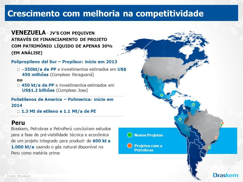 Crescimento com melhoria na competitividade Fonte: Braskem Polipropileno del Sur – Propilsur: início em 2013 VENEZUELA - JVS COM PEQUIVEN ATRAVÉS DE F