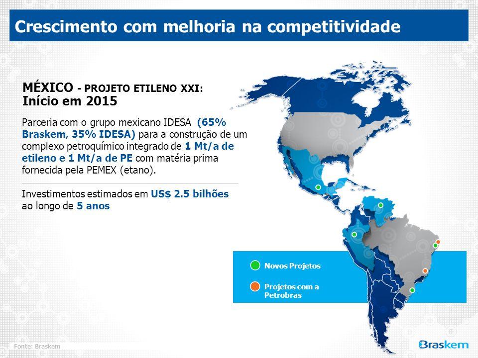 Crescimento com melhoria na competitividade Fonte: Braskem Parceria com o grupo mexicano IDESA (65% Braskem, 35% IDESA) para a construção de um comple
