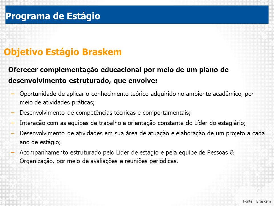 Programa de Estágio Fonte: Braskem Objetivo Estágio Braskem Oferecer complementação educacional por meio de um plano de desenvolvimento estruturado, q