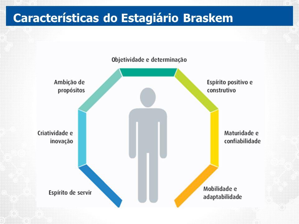 Características do Estagiário Braskem