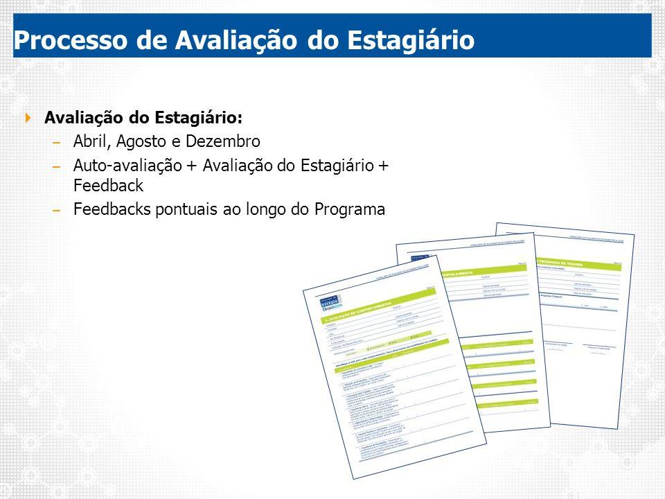 Avaliação do Estagiário: – Abril, Agosto e Dezembro – Auto-avaliação + Avaliação do Estagiário + Feedback – Feedbacks pontuais ao longo do Programa Pr