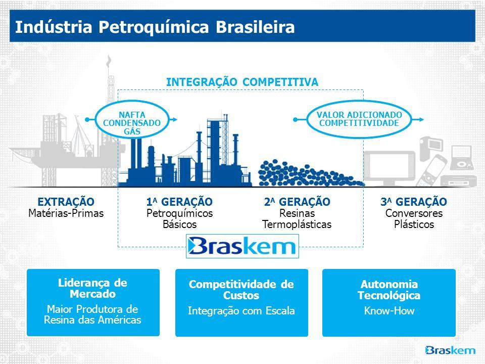 EXTRAÇÃO Matérias-Primas 1 A GERAÇÃO Petroquímicos Básicos 2 A GERAÇÃO Resinas Termoplásticas 3 A GERAÇÃO Conversores Plásticos NAFTA CONDENSADO GÁS V