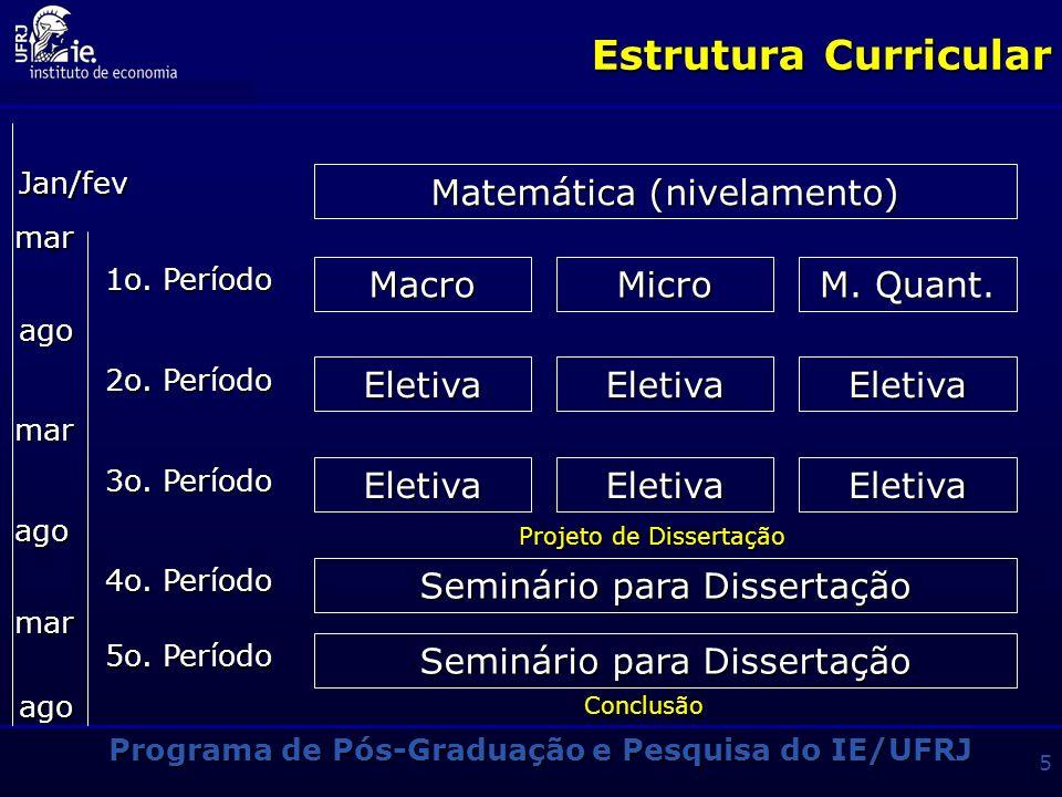 Programa de Pós-Graduação e Pesquisa do IE/UFRJ 5 Estrutura Curricular Matemática (nivelamento) M.