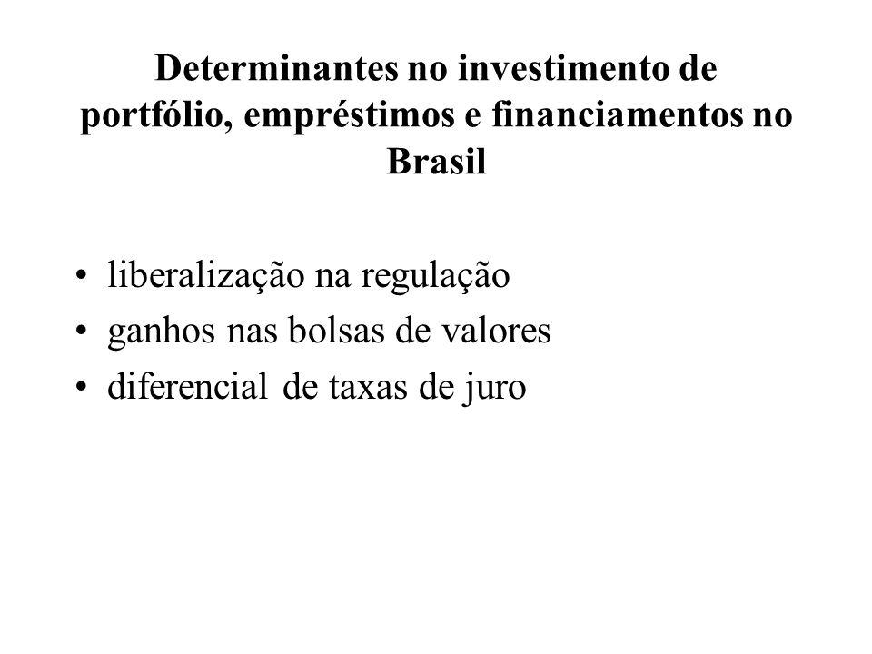 Liberalização cambial: Marcos do processo Criação do segmento de taxas flutuantes (dez.