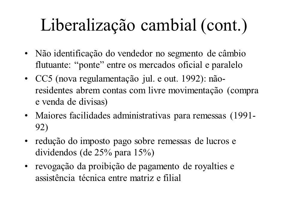 Liberalização cambial (cont.) Novas regras para estimular o investimento externo ((ago-set.