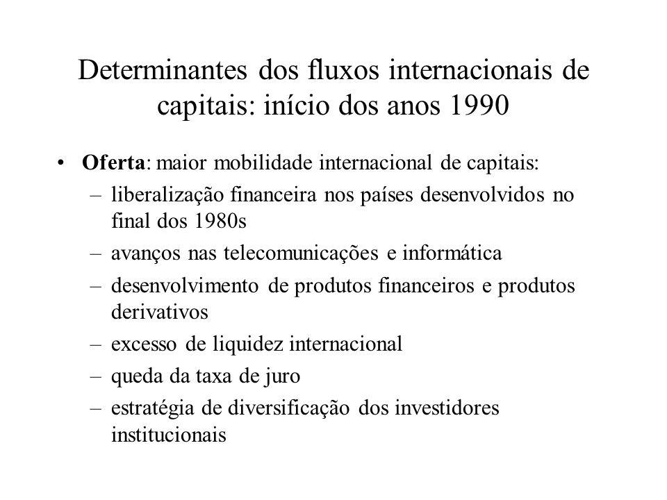 Determinantes dos fluxos internacionais de capitais: início dos anos 1990 (cont.) Demanda: –política de juros internos altos e elevação da margem de arbitragem (out.