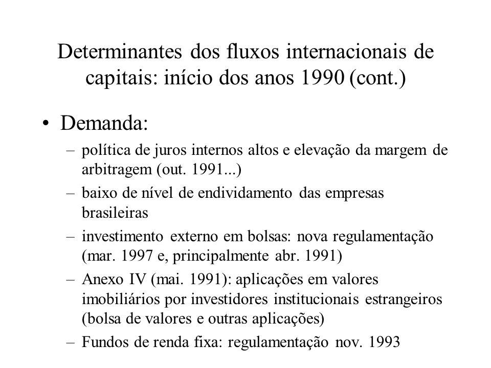 Estímulos ao movimento internacional de capitais redução de restrições quanto à composição de carteiras, prazos mínimos de permanência no país e flexibilidade de movimentação do capital externo no mercado de capitais brasileiro, incluindo a possibilidade de operar com instrumentos de hedge com derivativos financeiros (mercados futuro e de opções).