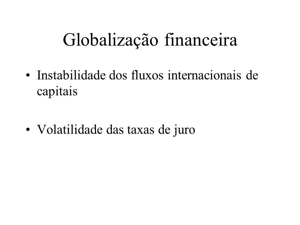 Globalização financeira Instabilidade dos fluxos internacionais de capitais Volatilidade das taxas de juro