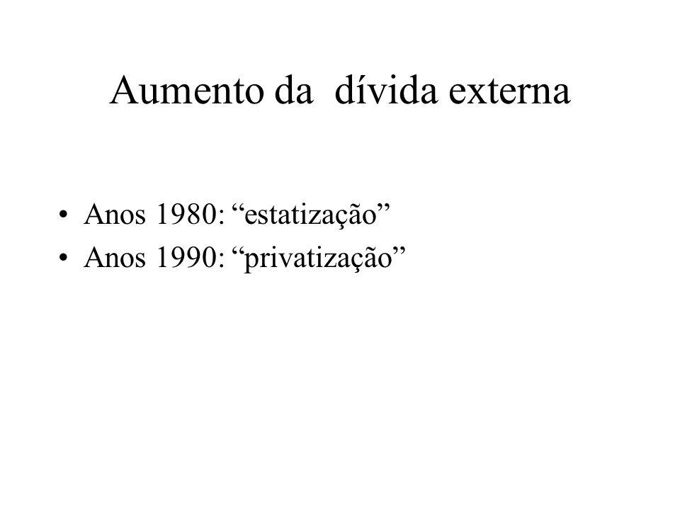 Aumento da dívida externa Anos 1980: estatização Anos 1990: privatização