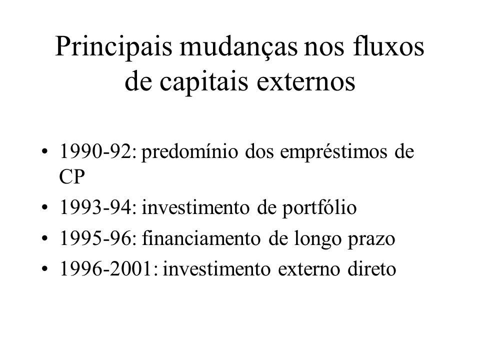 Mecanismos amplificadores de vulnerabilidade financeira externa Cláusula de PUT OPTION CC-5 desnacionalização do setor bancário substituição monetária