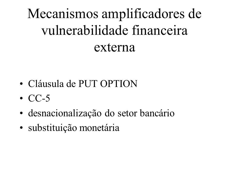 PUT OPTION...até 1997, cerca de metade do valor das emissões [de títulos de dívida externa] possuía put option.