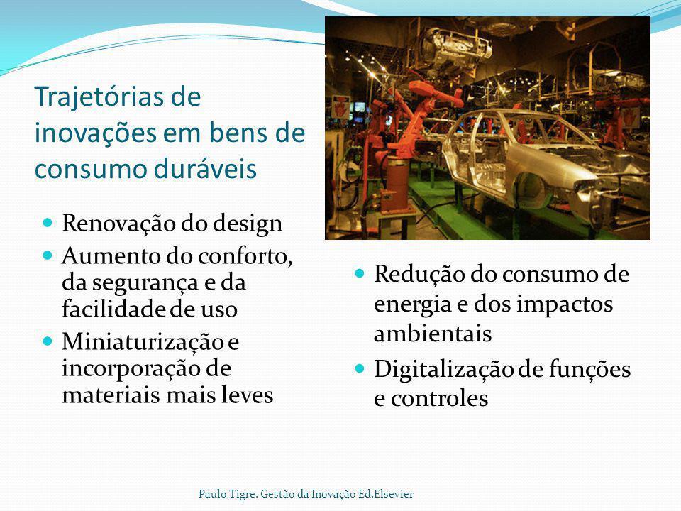 Trajetórias de inovações em bens de consumo duráveis Renovação do design Aumento do conforto, da segurança e da facilidade de uso Miniaturização e inc