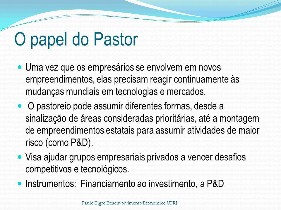 Inovações em grandes empresas produtoras de bens duráveis Produto: relativamente intensivo em P&DProcesso: pioneiros na manufaturaInovações organizacionaisMelhoramentos em LogísticaAplicação de novos materiaisDesenvolvimento de novos mercados Paulo Tigre.