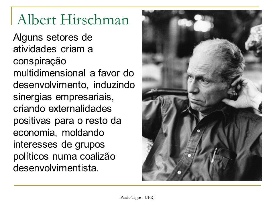 Albert Hirschman Alguns setores de atividades criam a conspiração multidimensional a favor do desenvolvimento, induzindo sinergias empresariais, crian
