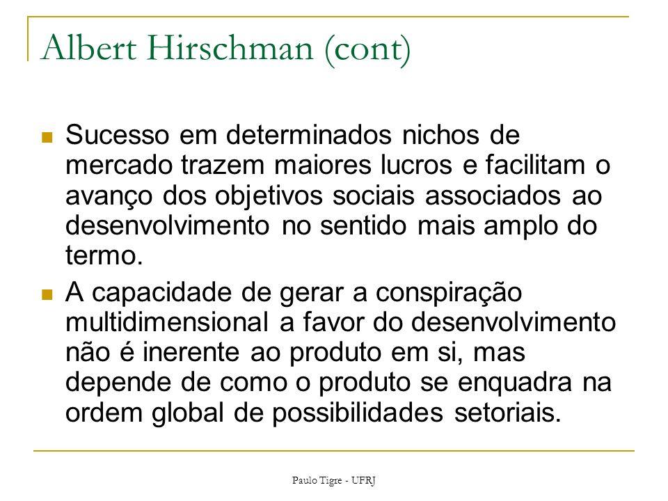 Albert Hirschman (cont) Sucesso em determinados nichos de mercado trazem maiores lucros e facilitam o avanço dos objetivos sociais associados ao desen