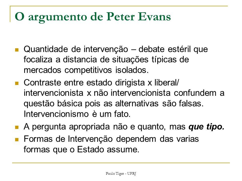 O argumento de Peter Evans Quantidade de intervenção – debate estéril que focaliza a distancia de situações típicas de mercados competitivos isolados.