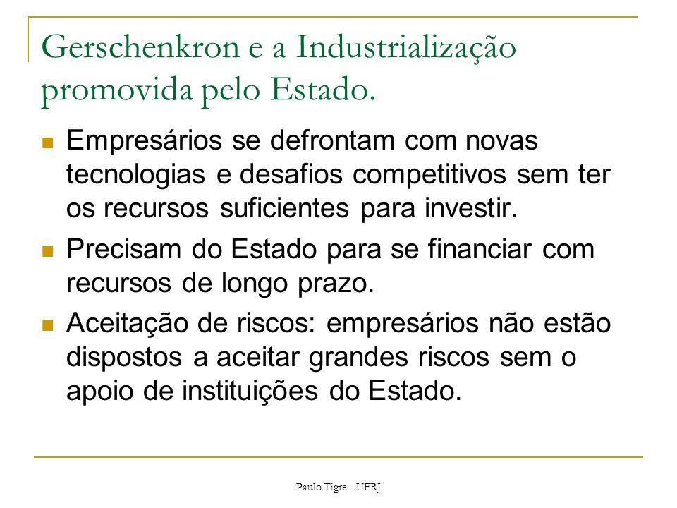 Gerschenkron e a Industrialização promovida pelo Estado. Empresários se defrontam com novas tecnologias e desafios competitivos sem ter os recursos su