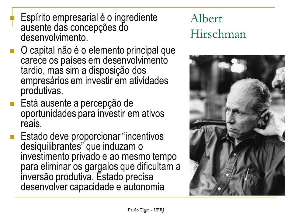 Albert Hirschman Espírito empresarial é o ingrediente ausente das concepções do desenvolvimento. O capital não é o elemento principal que carece os pa