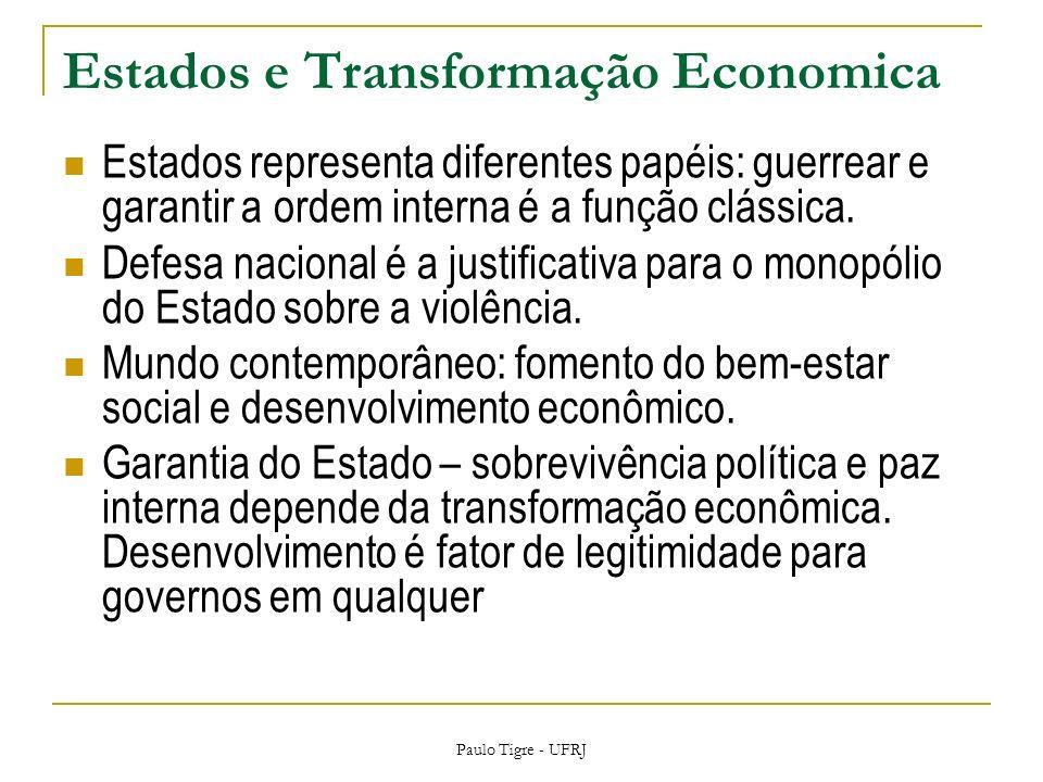Estados e Transformação Economica Estados representa diferentes papéis: guerrear e garantir a ordem interna é a função clássica. Defesa nacional é a j