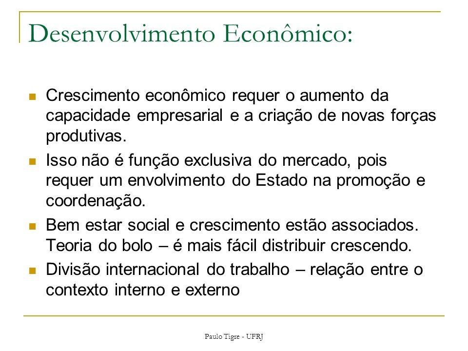 Desenvolvimento Econômico: Crescimento econômico requer o aumento da capacidade empresarial e a criação de novas forças produtivas. Isso não é função