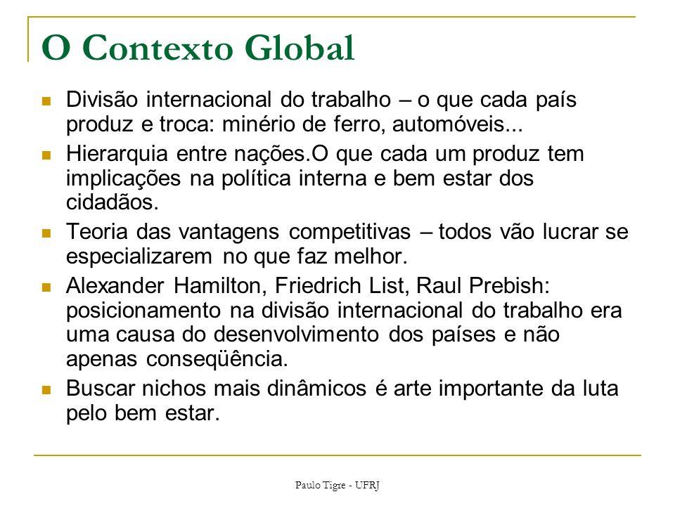 O Contexto Global Divisão internacional do trabalho – o que cada país produz e troca: minério de ferro, automóveis... Hierarquia entre nações.O que ca