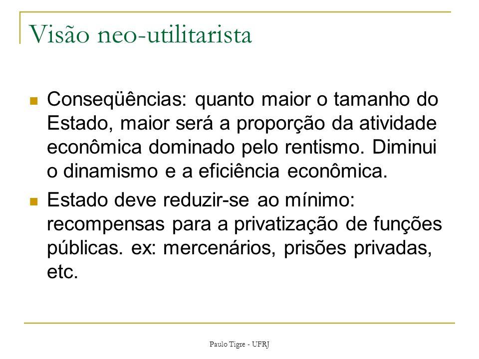 Visão neo-utilitarista Conseqüências: quanto maior o tamanho do Estado, maior será a proporção da atividade econômica dominado pelo rentismo. Diminui
