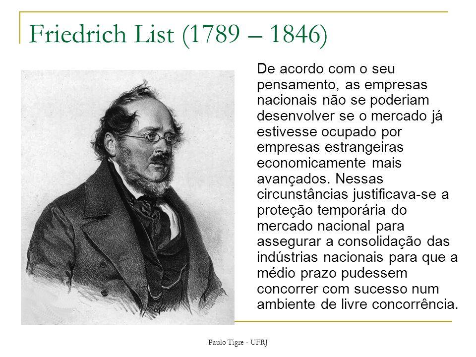 Friedrich List (1789 – 1846) De acordo com o seu pensamento, as empresas nacionais não se poderiam desenvolver se o mercado já estivesse ocupado por e