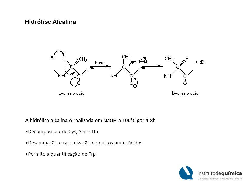 A hidrólise alcalina é realizada em NaOH a 100°C por 4-8h Decomposição de Cys, Ser e Thr Desaminação e racemização de outros aminoácidos Permite a qua