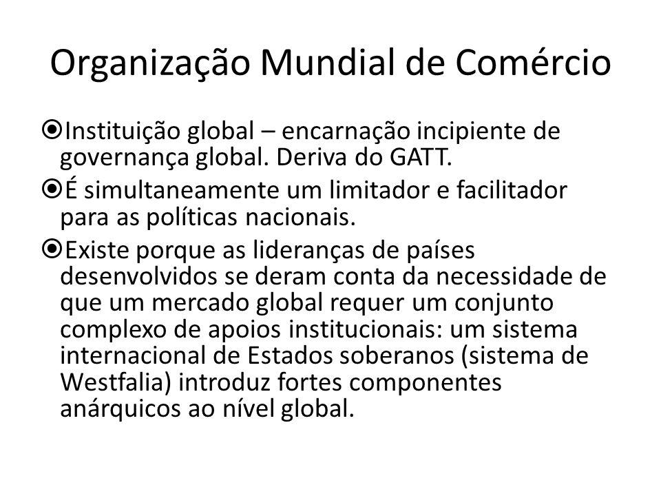 Organização Mundial de Comércio Instituição global – encarnação incipiente de governança global. Deriva do GATT. É simultaneamente um limitador e faci